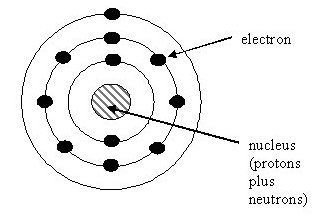 sodium l diagram top double plug socket wiring diagram cover Chandelier Wiring-Diagram electron arrangement of sodium atom with sodium l diagram